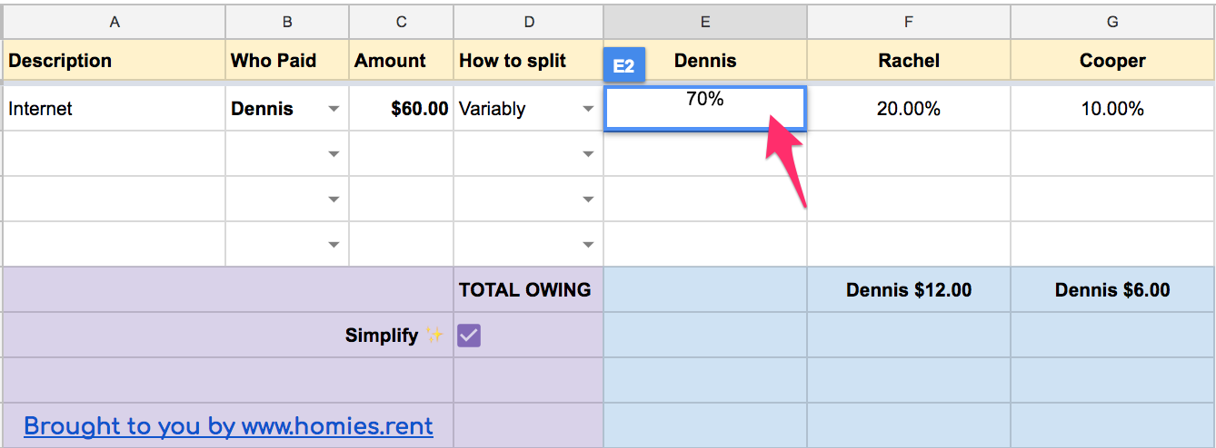 Track And Split House Expenses With This Free Spreadsheet Homies